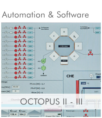 Automation & Software